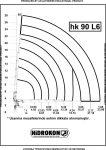 Dźwig mobilny HIDROKON HK 90 L6 - Obraz4