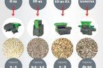 Shredder - Rozdrabniacz SD70 Robust 18,5KW - Obraz1